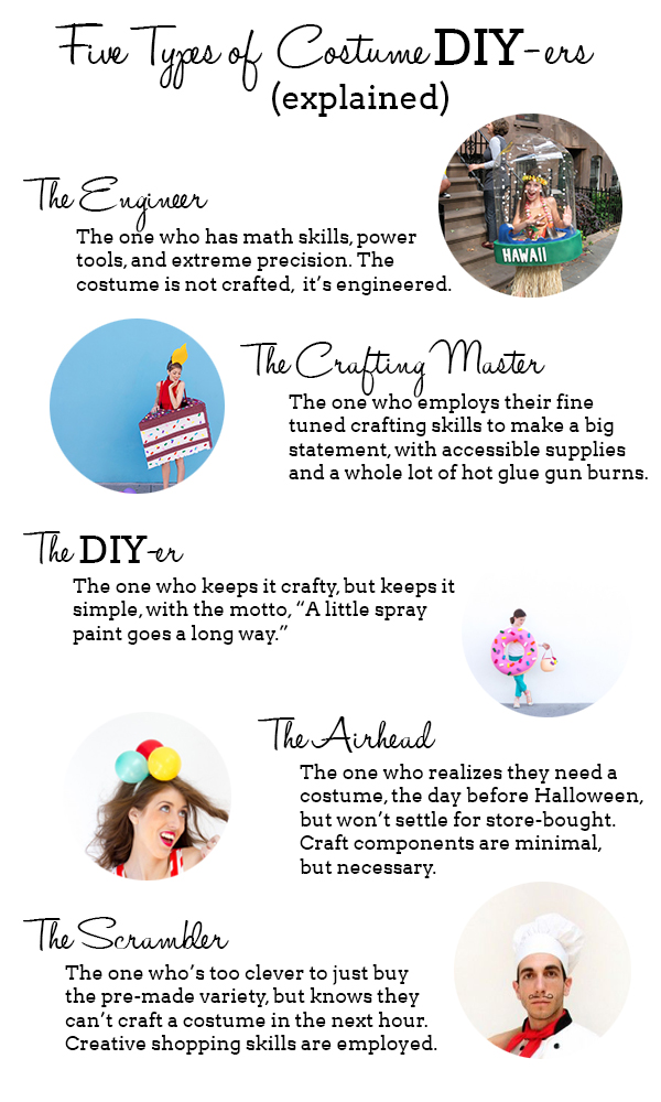The Five Types of Costume DIY-ers